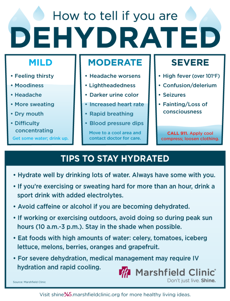 Picture of the symptoms of dehydration